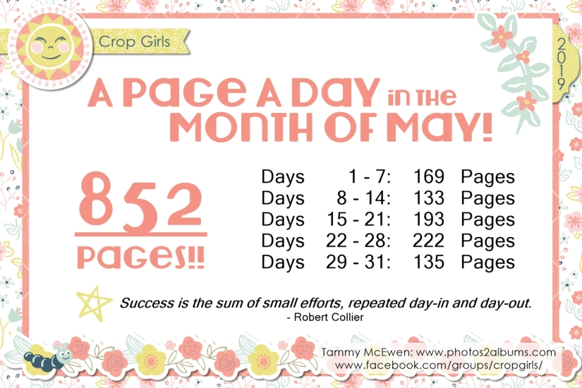 Tammy McEwen - Photos2Albums - A Page A Day - Results